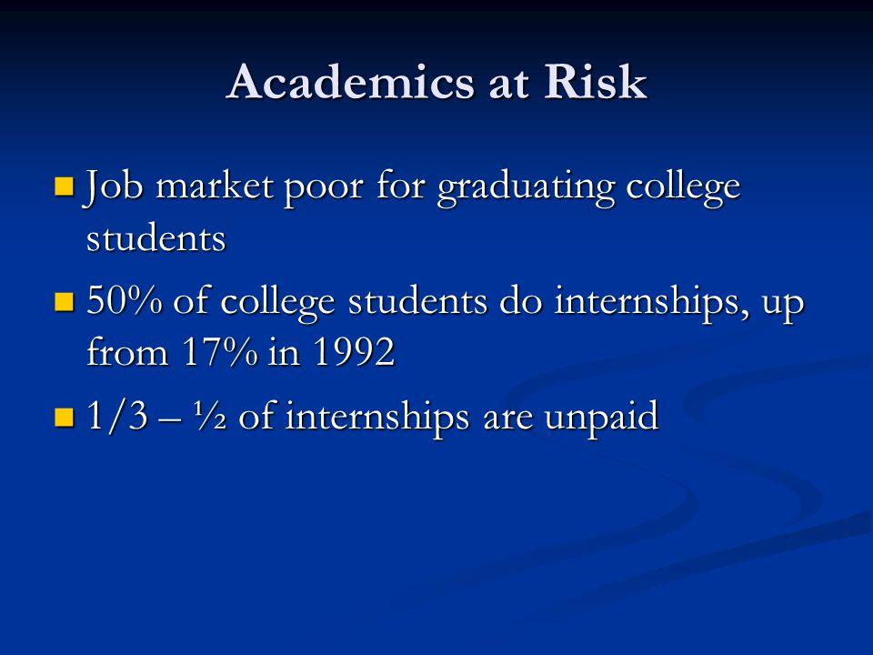 Academics at Risk Job market poor for graduating college students