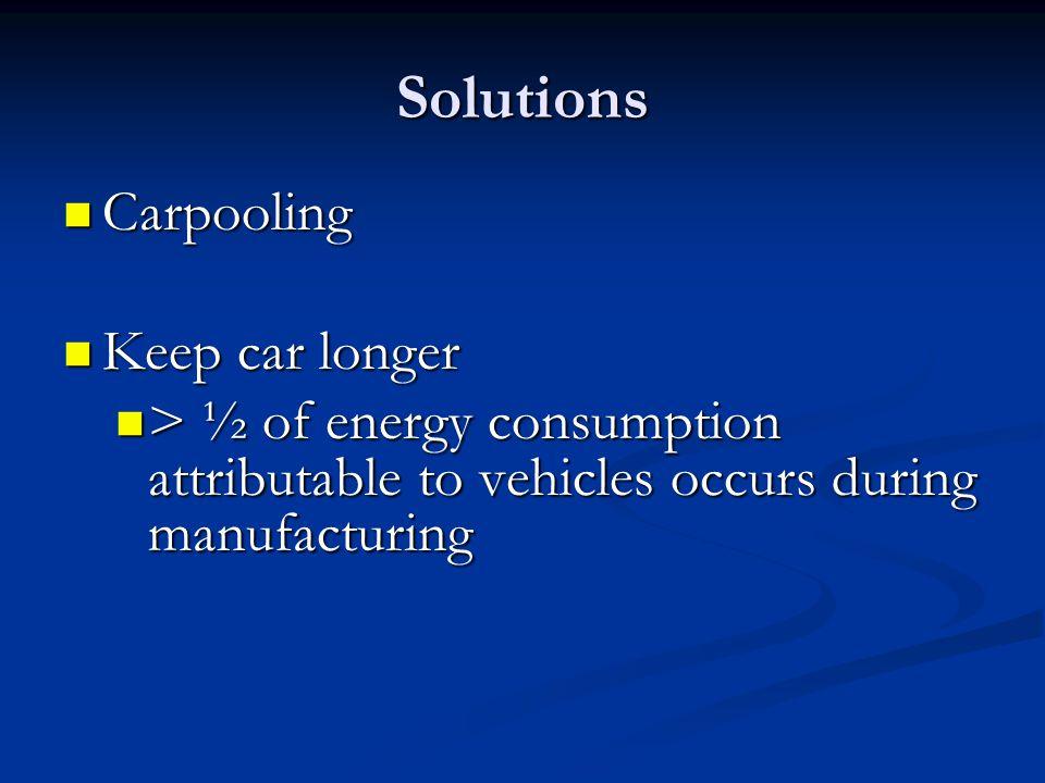 Solutions Carpooling Keep car longer