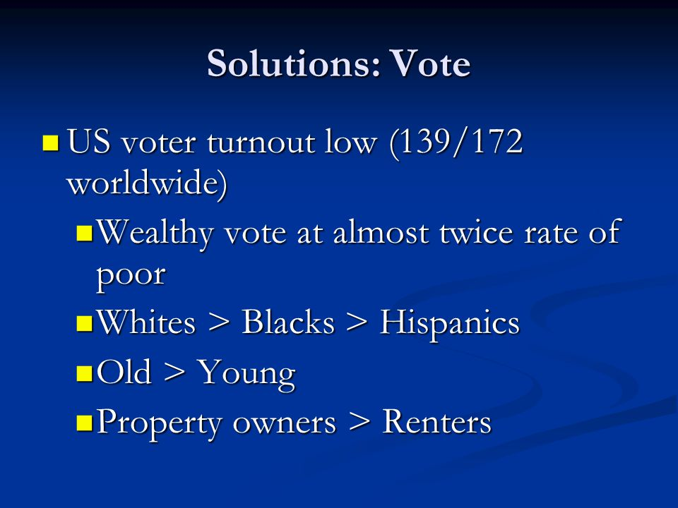 Solutions: Vote US voter turnout low (139/172 worldwide)