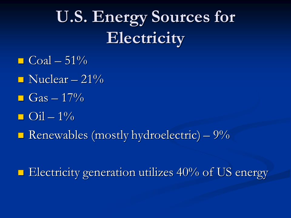 U.S. Energy Sources for Electricity