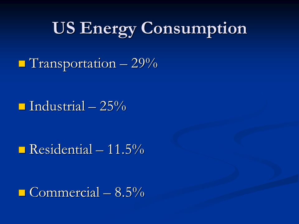 US Energy Consumption Transportation – 29% Industrial – 25%