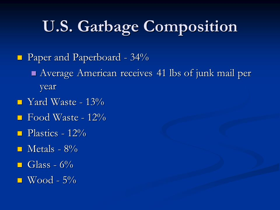 U.S. Garbage Composition