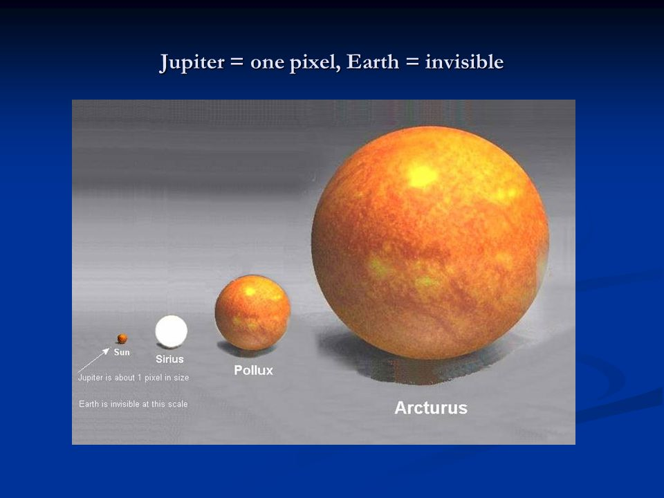 Jupiter = one pixel, Earth = invisible