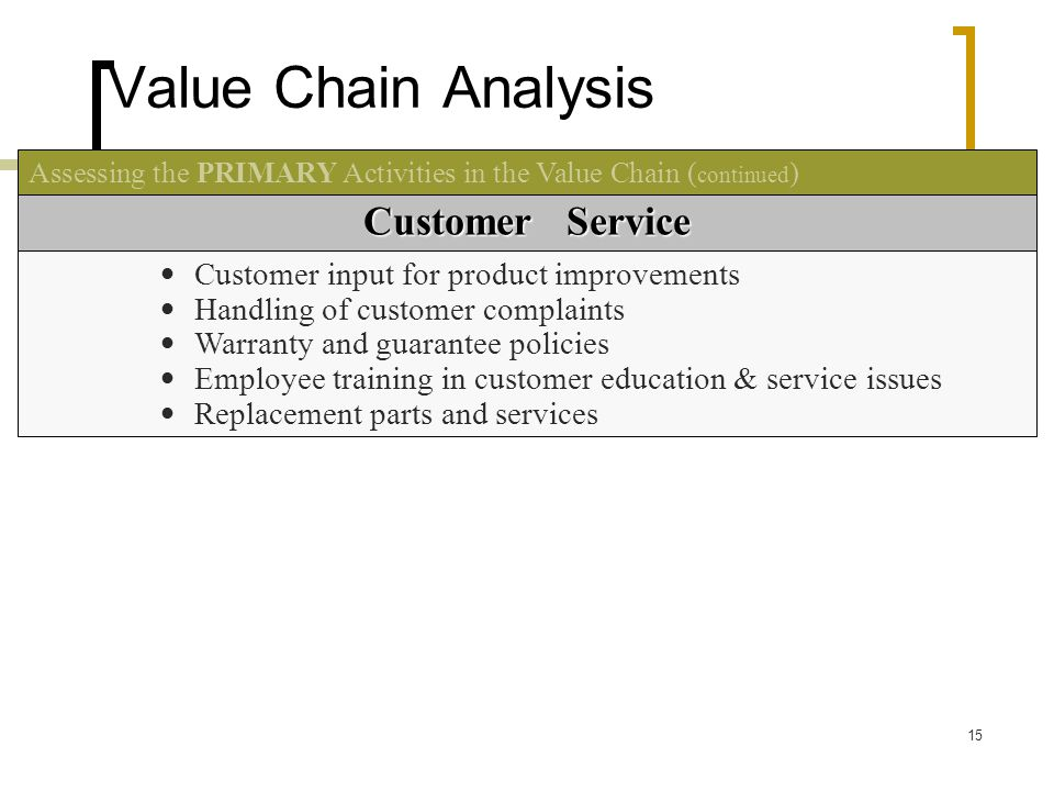 Value Chain Analysis Customer Service
