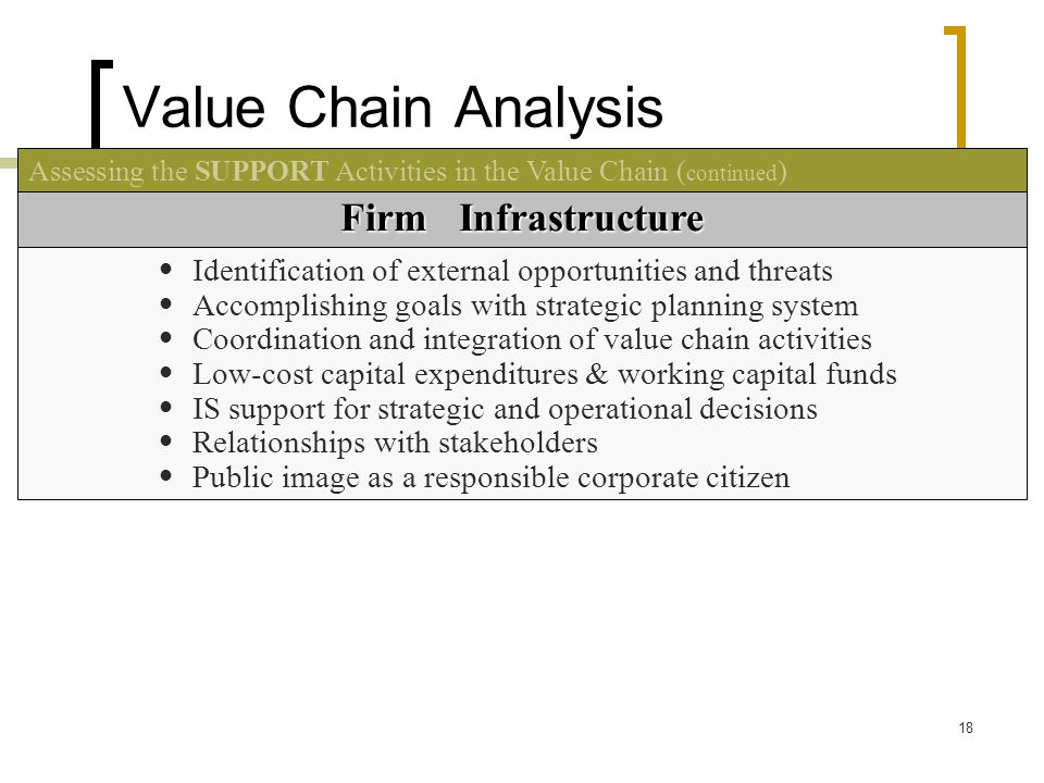 Value Chain Analysis Firm Infrastructure •