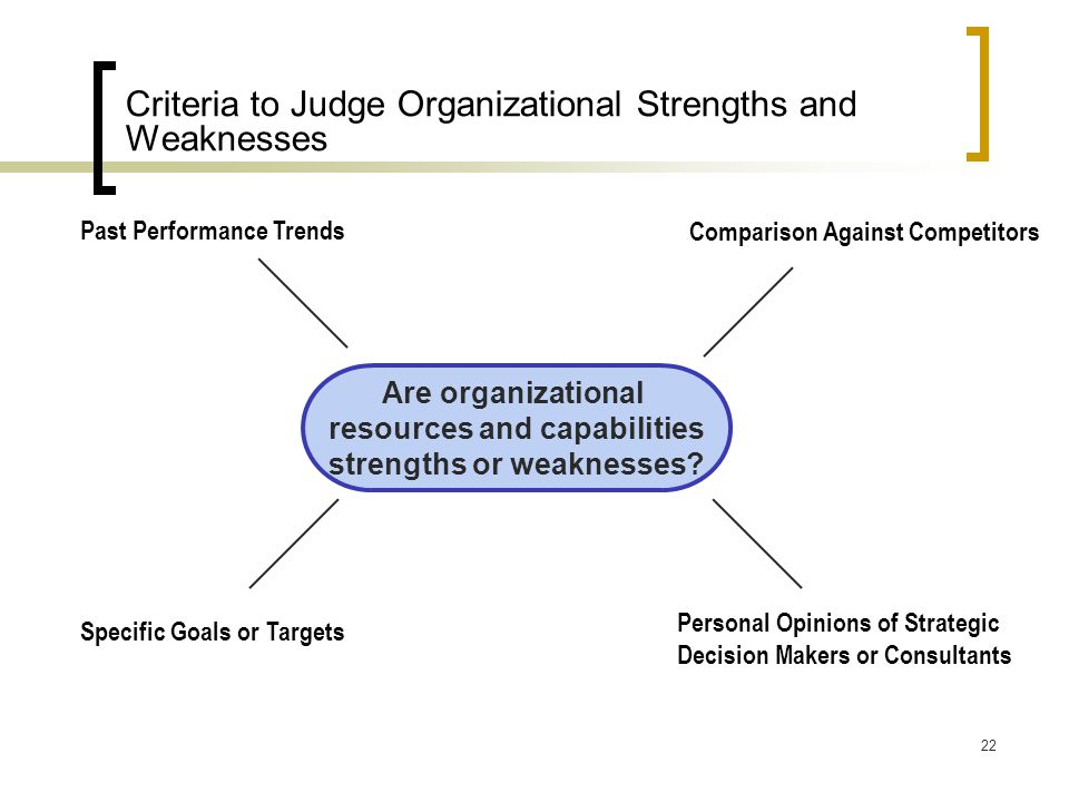 Criteria to Judge Organizational Strengths and Weaknesses