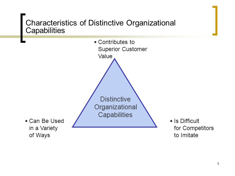 Characteristics of Distinctive Organizational Capabilities