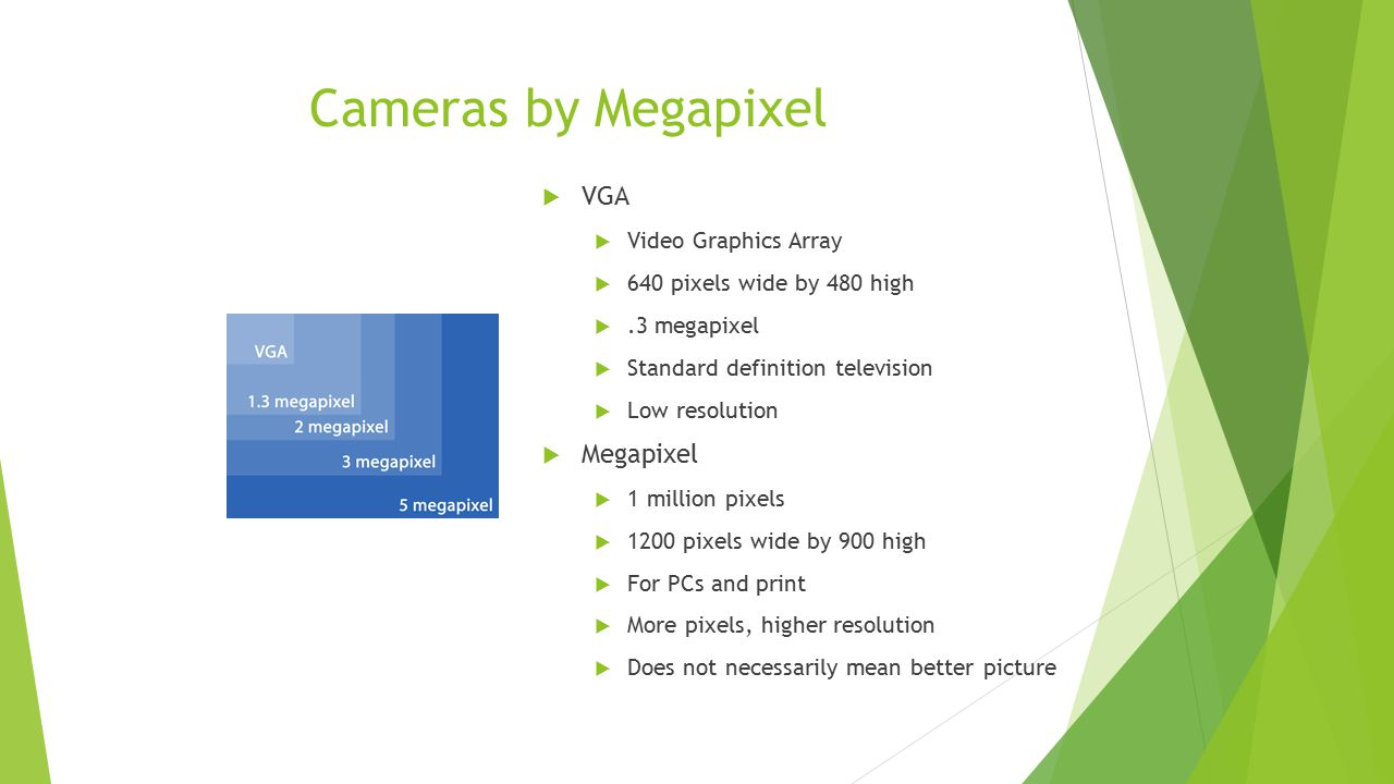 Cameras by Megapixel VGA Megapixel Video Graphics Array