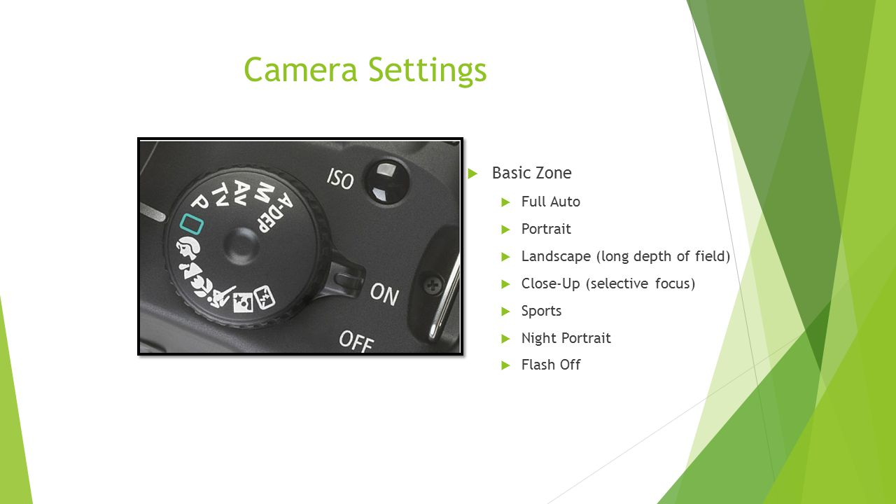 Camera Settings Basic Zone Full Auto Portrait