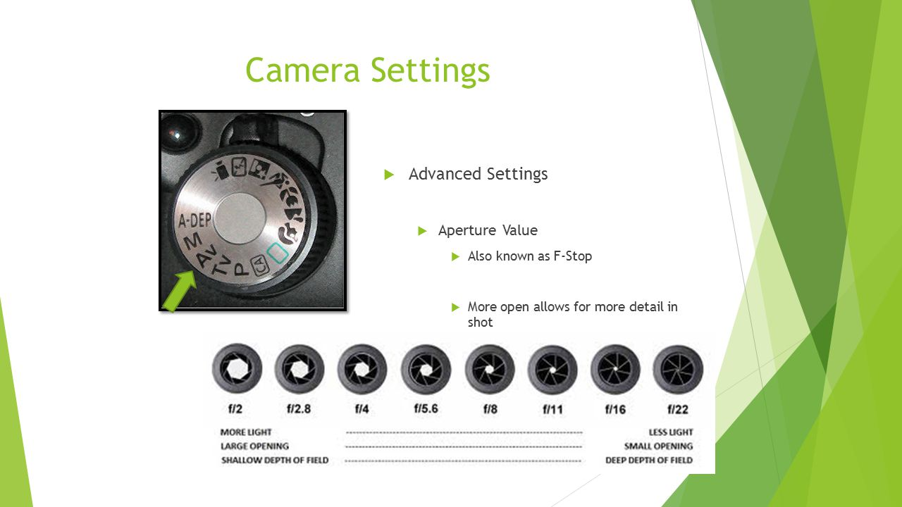 Camera Settings Advanced Settings Aperture Value Also known as F-Stop
