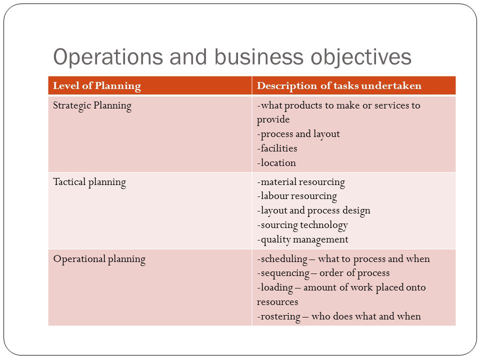 an analysis of managing operations on rbs which managed its resources Rbs's insurance business, led by paul geddes, was tasked with separating its operations from rbs group into a standalone company, in order to be ready for either a trade sale to a competitor, or listing on the stock market.
