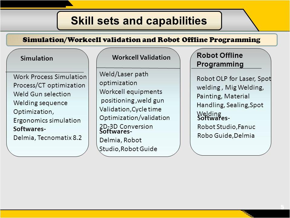 Fanuc Robotics Roboguide Simulation Software Download