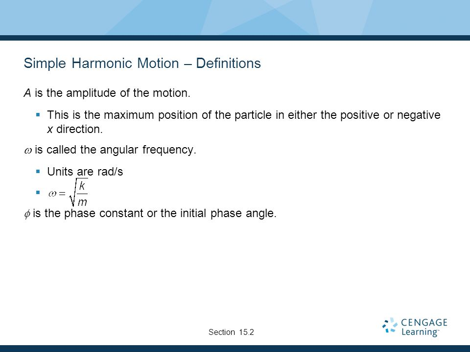 Simple Harmonic Motion – Definitions