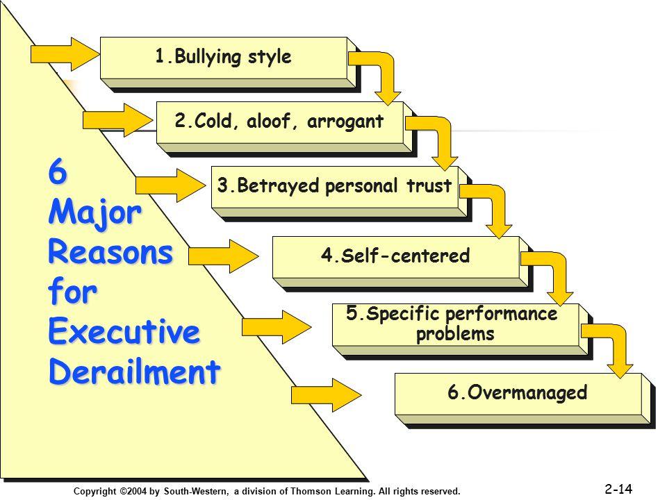 3.Betrayed personal trust