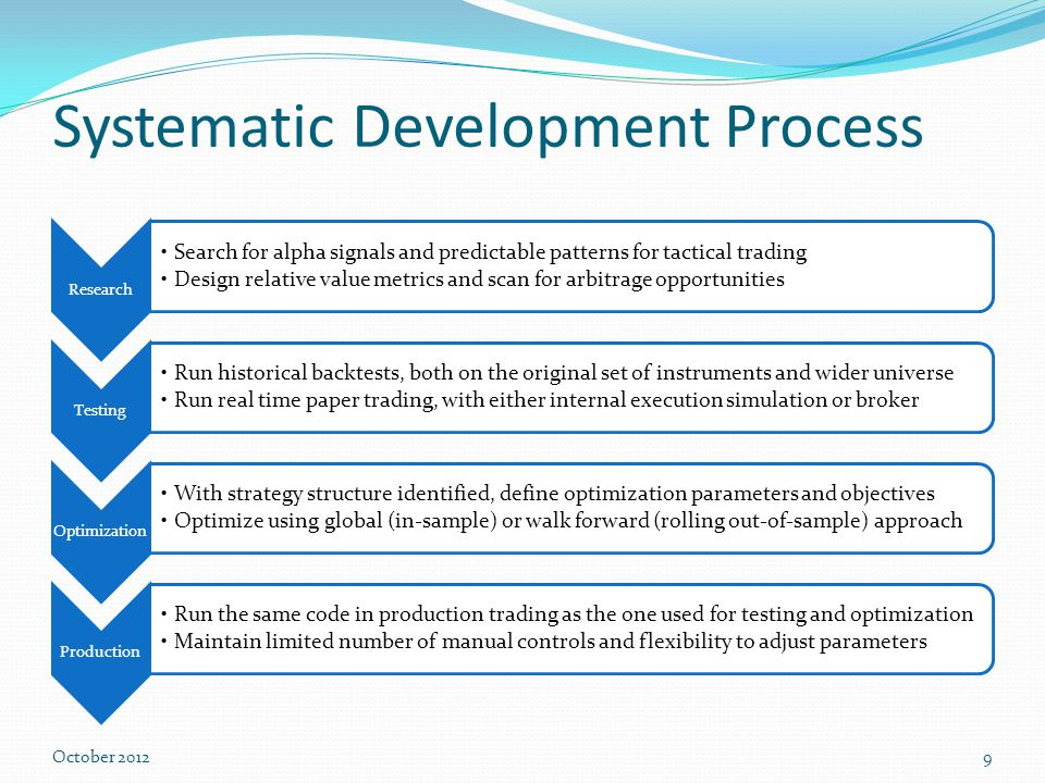 Systematic trading strategies definition
