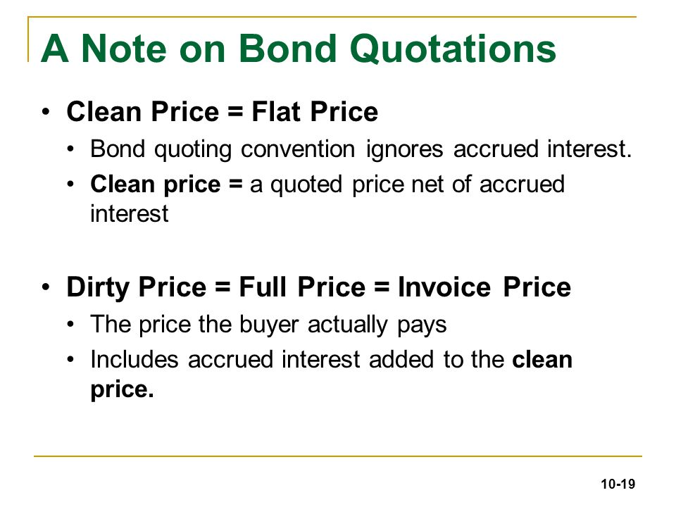 what is invoice price