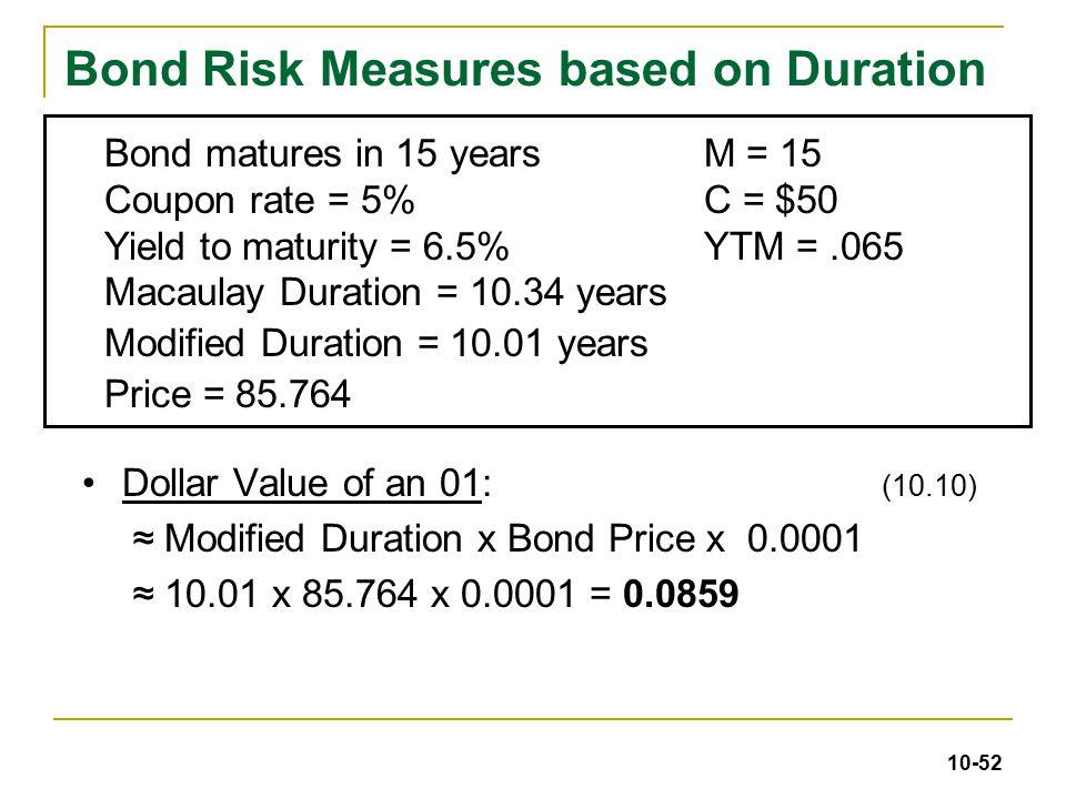 Bond Market Value Lookup - Best Market 2017