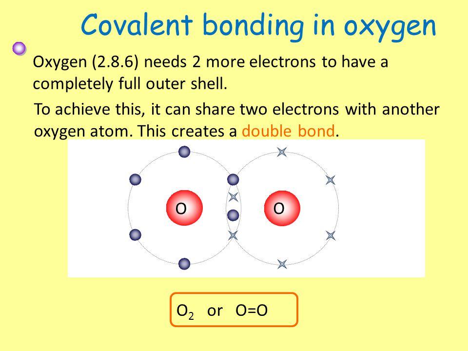 Covalent Bonding Electron Dot Diagram Worksheet Free Wiring