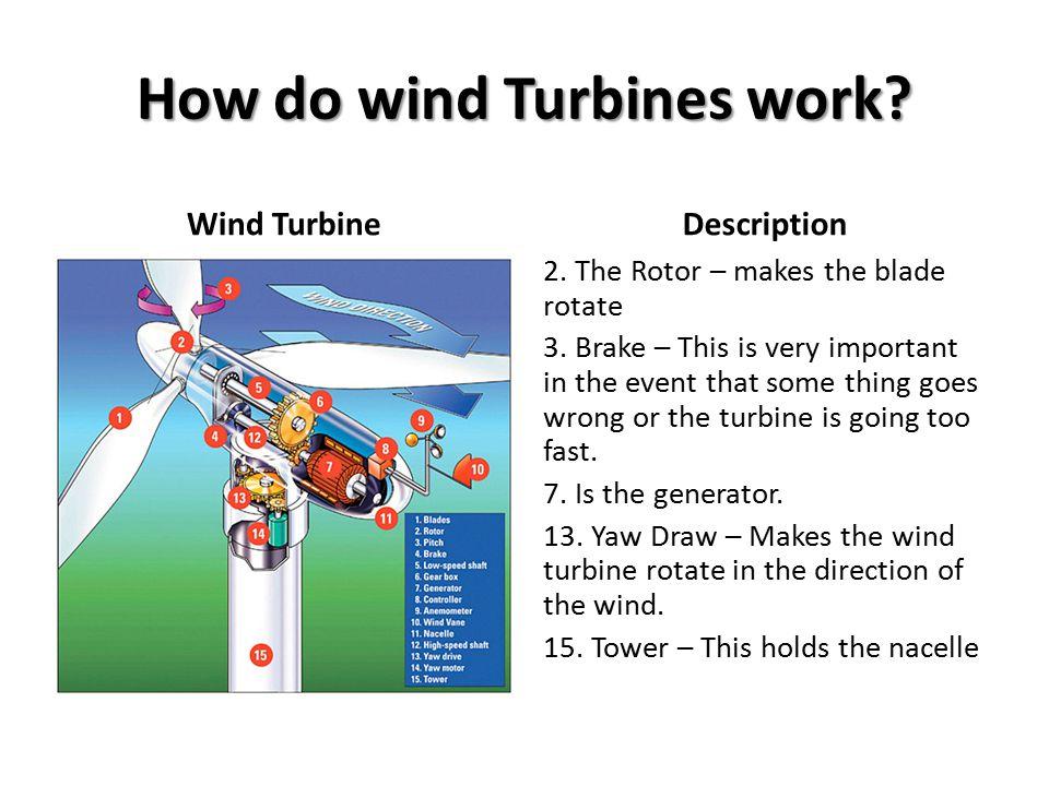 How Does Wind Energy Work Ace Energy