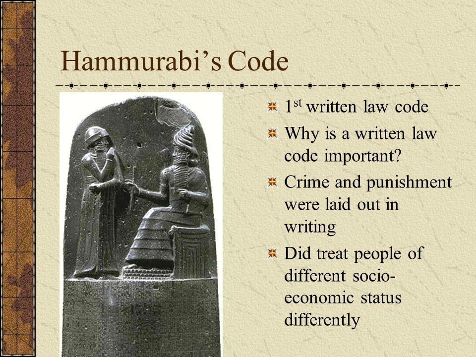 Hammurabi's Code 1st written law code