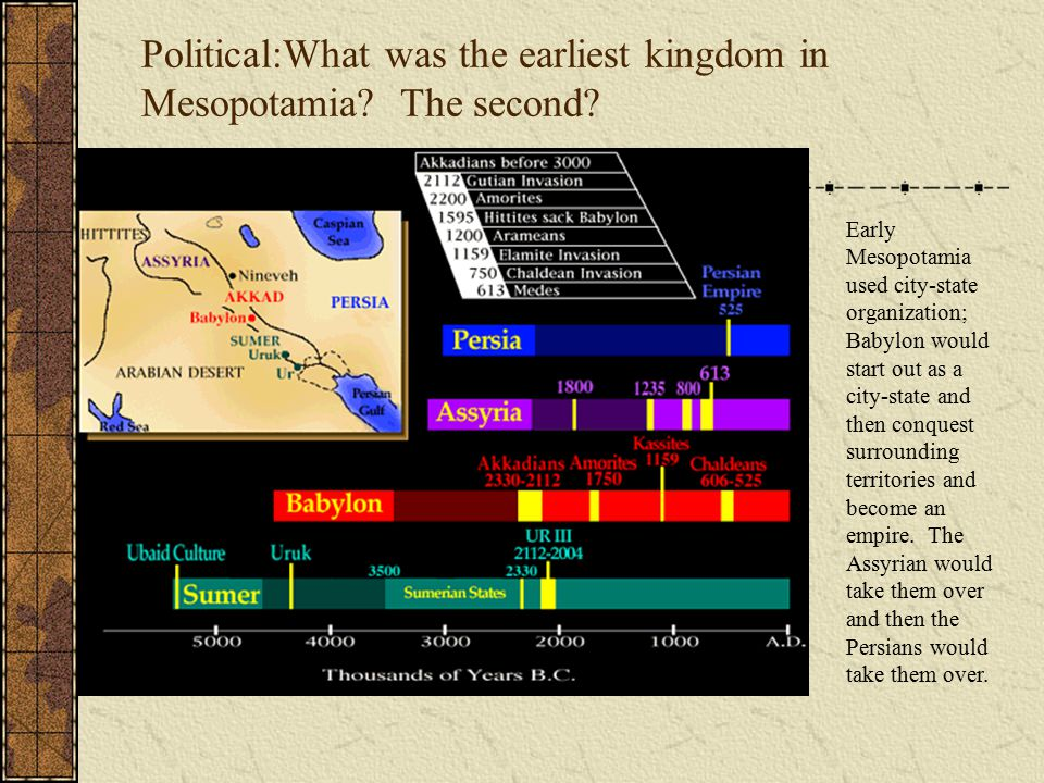 Political:What was the earliest kingdom in Mesopotamia The second