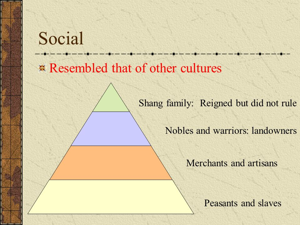 Social Resembled that of other cultures