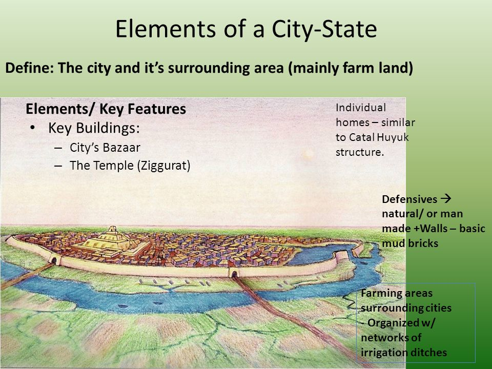 Elements of a City-State