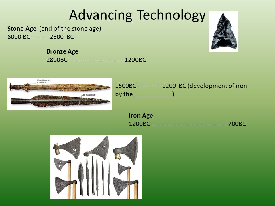 Advancing Technology Stone Age (end of the stone age)