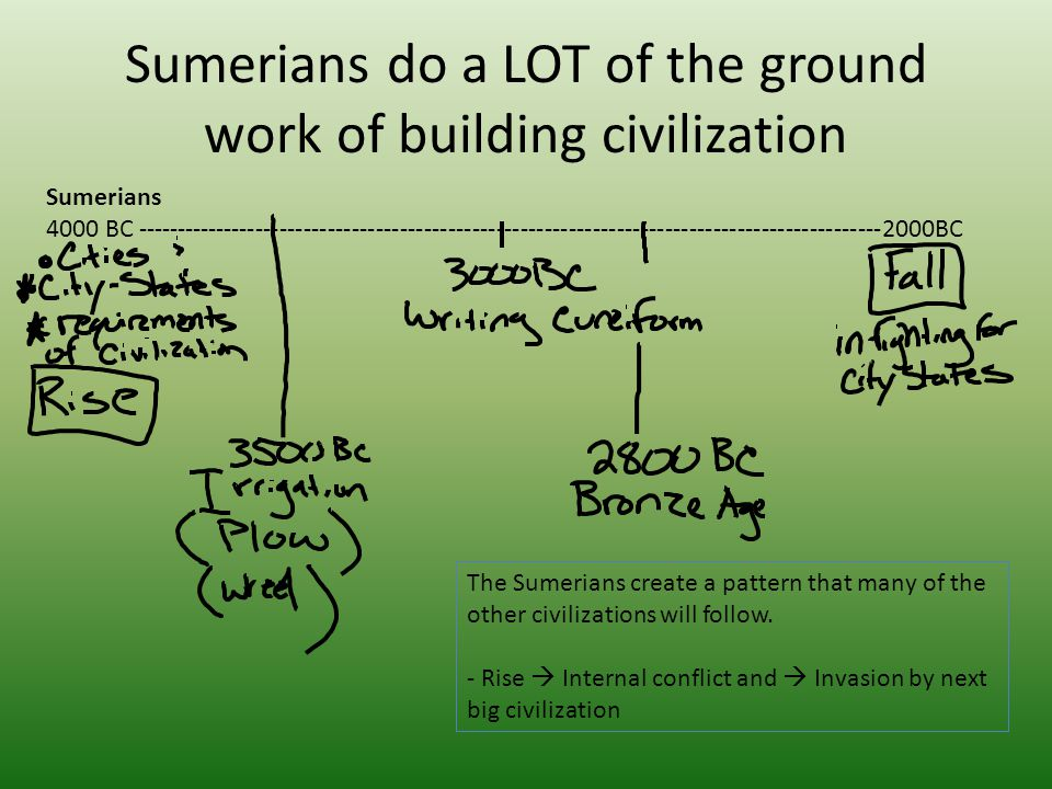 Sumerians do a LOT of the ground work of building civilization