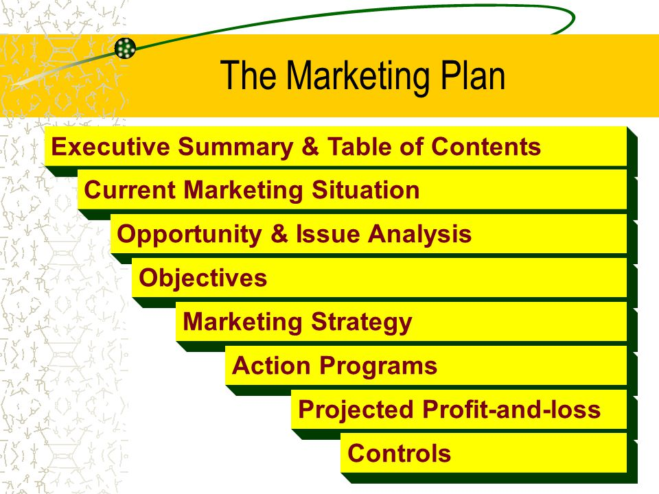 It is more important to do what is strategically right - Marketing plan table of contents ...