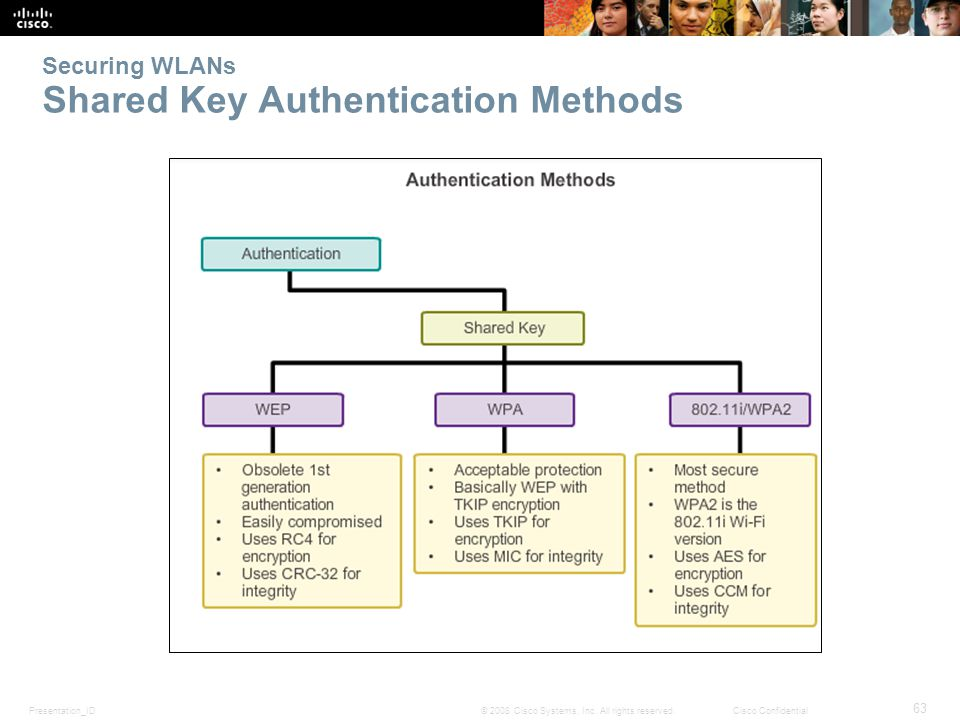 security authentication process essay Multi-factor authentication adds a layer of security which helps deter the use   college to contact you during the authentication (logon) process,.