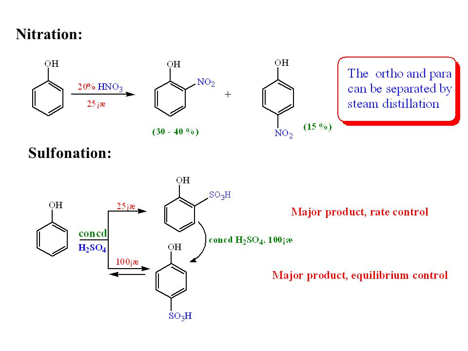 Chapter 21 Phenols And Aryl Halides Nucleophilic Aromatic