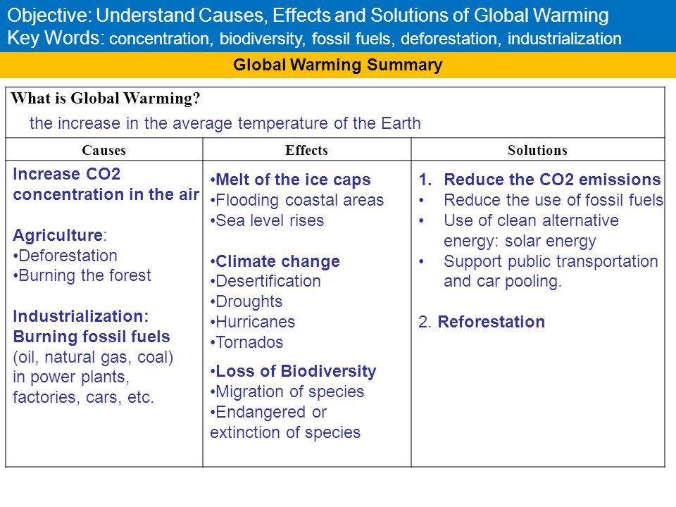 Causes Effects And Solutions to Global Warming Essay