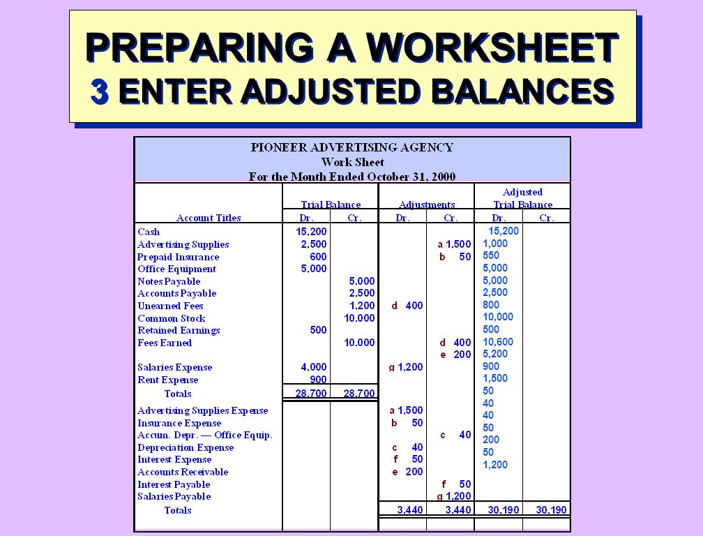 PREPARING A WORKSHEET 3 ENTER ADJUSTED BALANCES