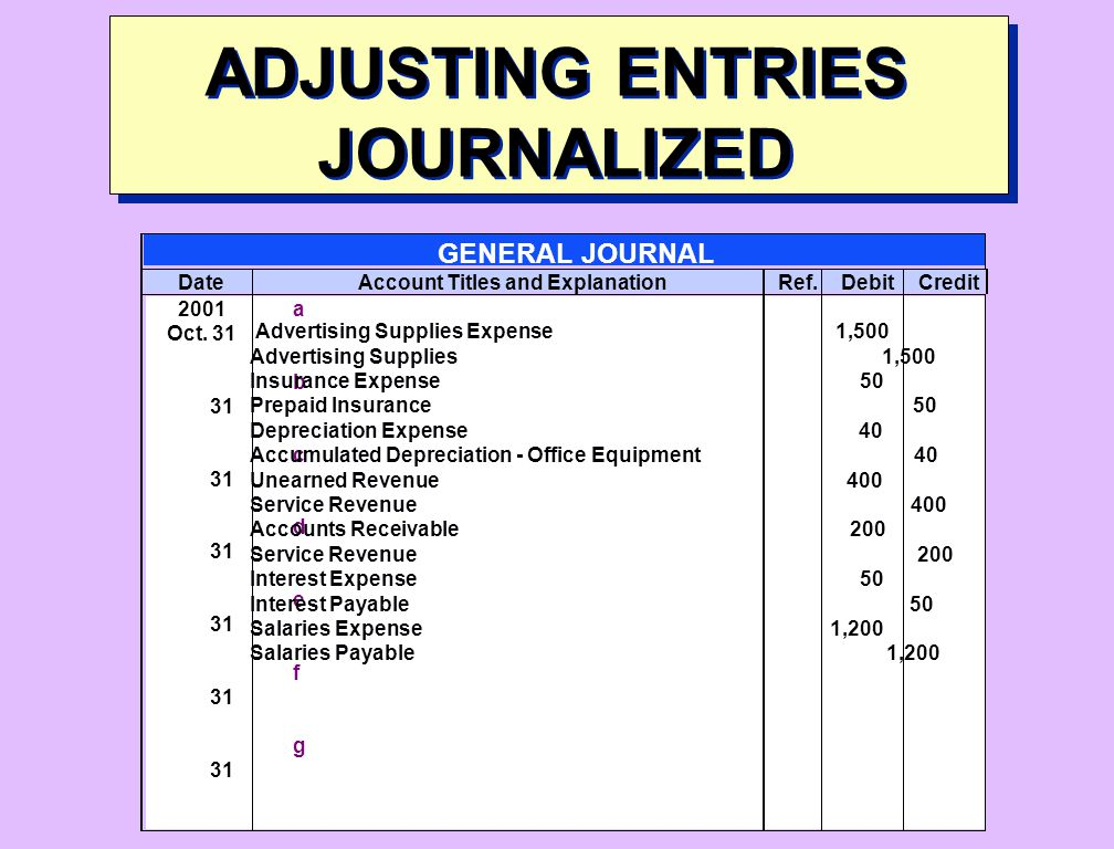 ADJUSTING ENTRIES JOURNALIZED