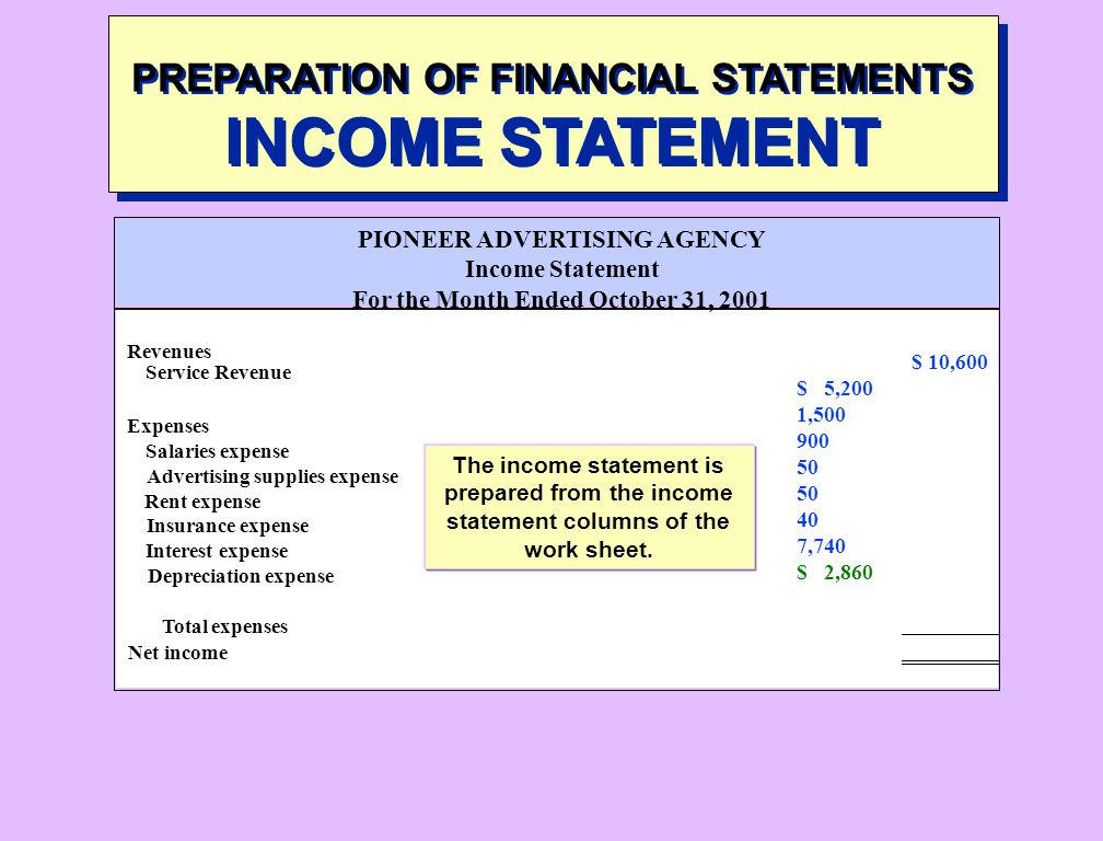 PREPARATION OF FINANCIAL STATEMENTS INCOME STATEMENT