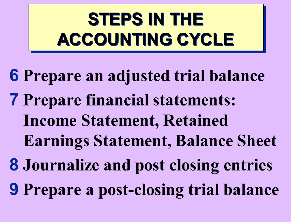 STEPS IN THE ACCOUNTING CYCLE