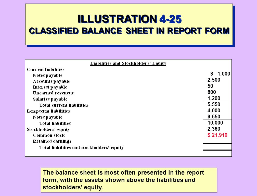 ILLUSTRATION 4 25 CLASSIFIED BALANCE SHEET IN REPORT FORM