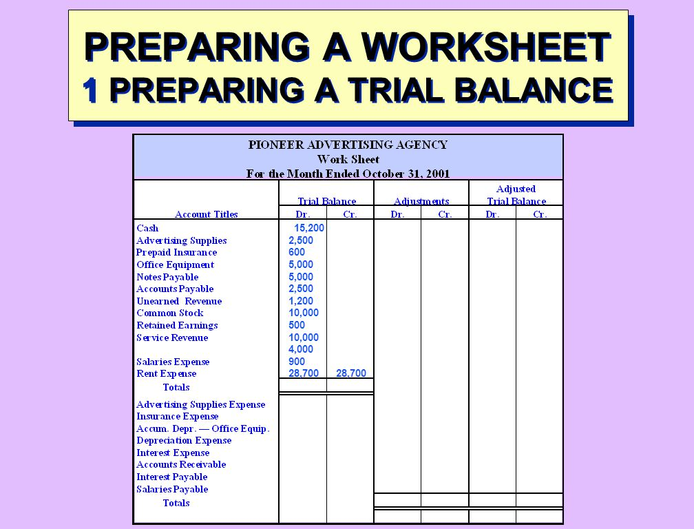 PREPARING A WORKSHEET 1 PREPARING A TRIAL BALANCE