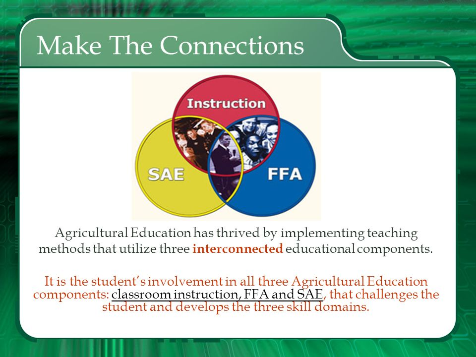 Make The Connections Agricultural Education has thrived by implementing teaching methods that utilize three interconnected educational components.
