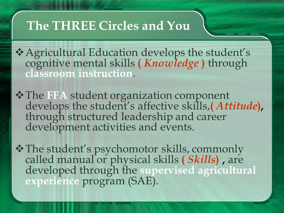The THREE Circles and You