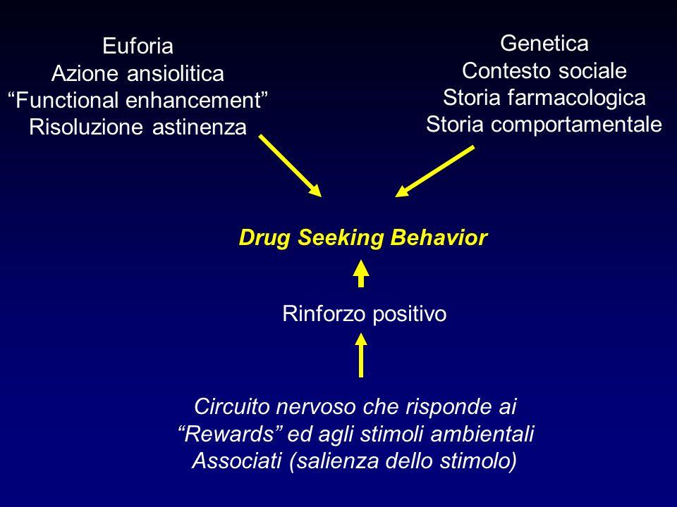 Functional enhancement Risoluzione astinenza Genetica
