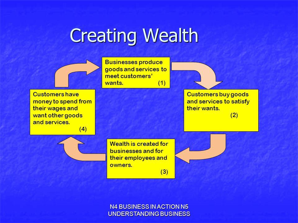N4 BUSINESS IN ACTION N5 UNDERSTANDING BUSINESS