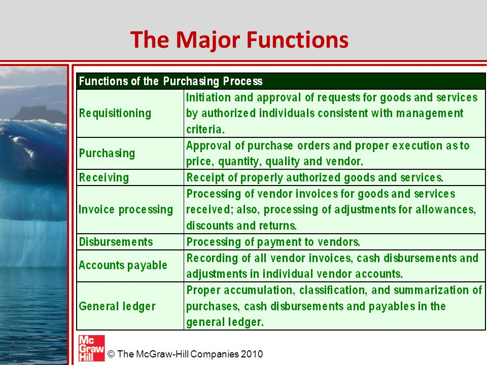 The Major Functions