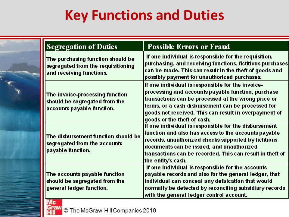 Key Functions and Duties