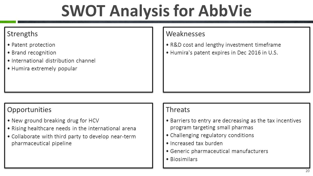 swot analysis of mercury drug Mercury athetic mercury athetic net  net present value of mercury athletic enterprise the results of my financial analysis based on the free  swot analysis of.