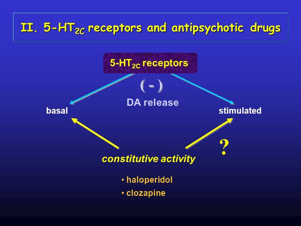 II. 5-HT2C receptors and antipsychotic drugs constitutive activity