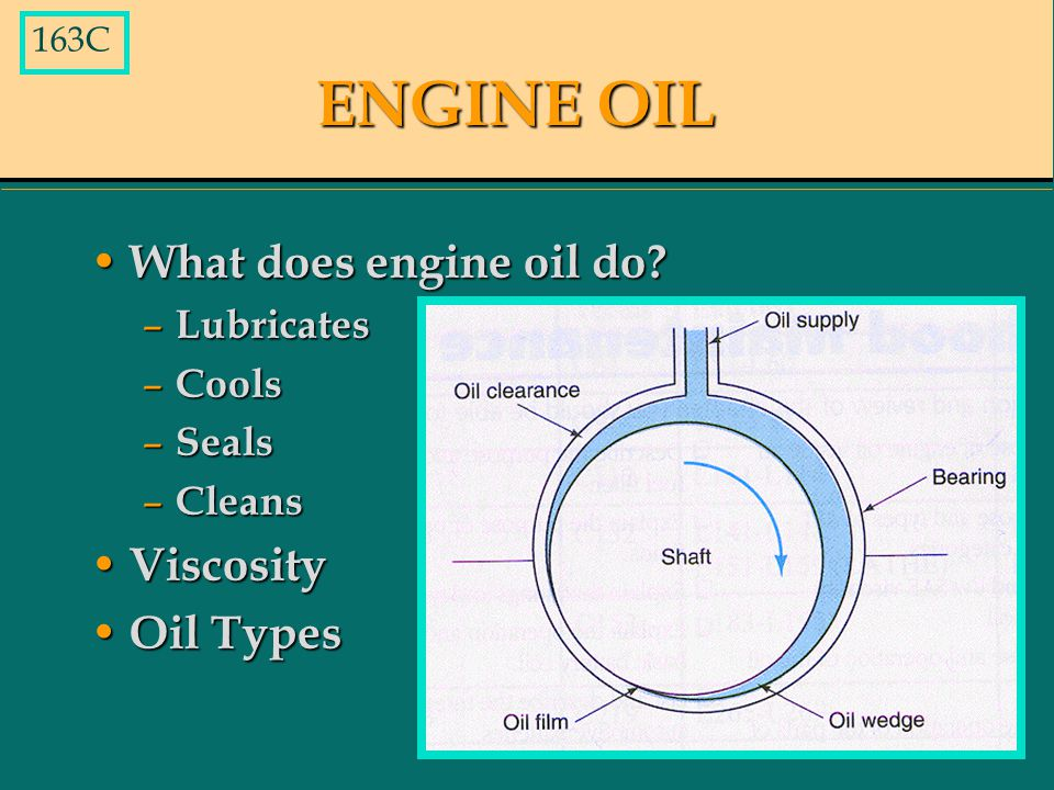 Underhood maintenance ppt video online download for Types of motor oils