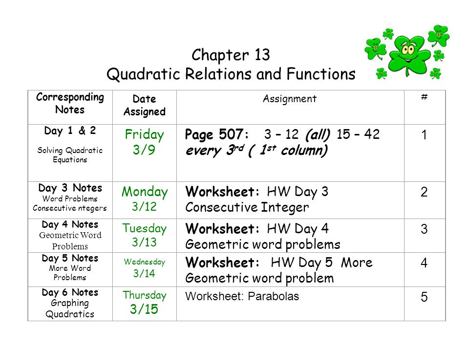 Quadratic Relations and Functions ppt video online download – Consecutive Integer Problems Worksheet