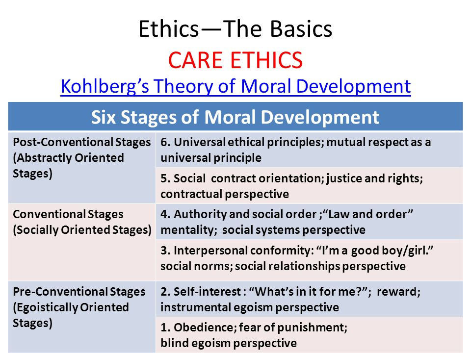 moral theory and principles Moral theory definition is - a theory of the atonement introduced by peter abelard in the 12th century and common in modern liberal theology holding that the life and death of jesus christ reconcile man to god by so revealing the holiness and love of god as to win man to repentence and faith —called also subjective theory.